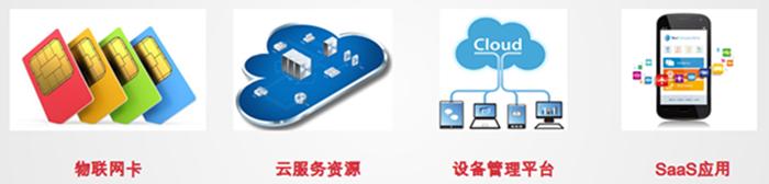 上海联通:装备联网是实现智能制造的基础