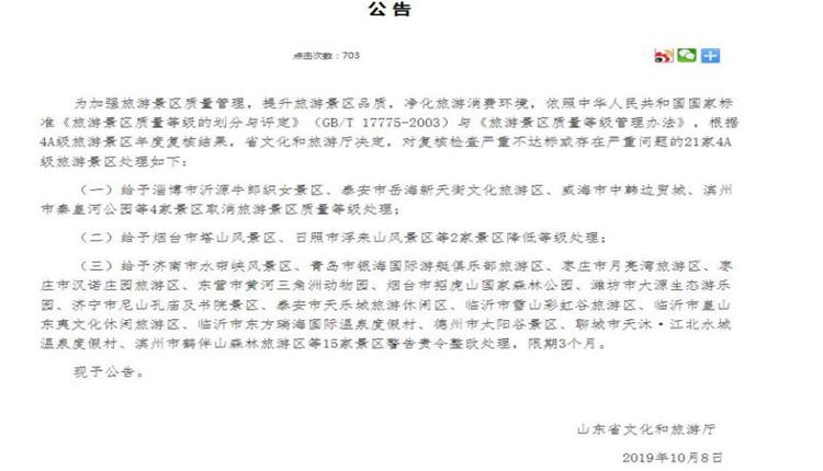 山东21家4A级旅游景区被通报!泰安岳海新天街、天乐城上榜